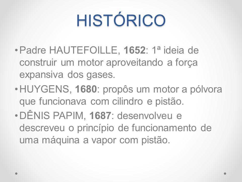 HISTÓRICO Padre HAUTEFOILLE, 1652: 1ª ideia de construir um motor aproveitando a força expansiva dos gases.