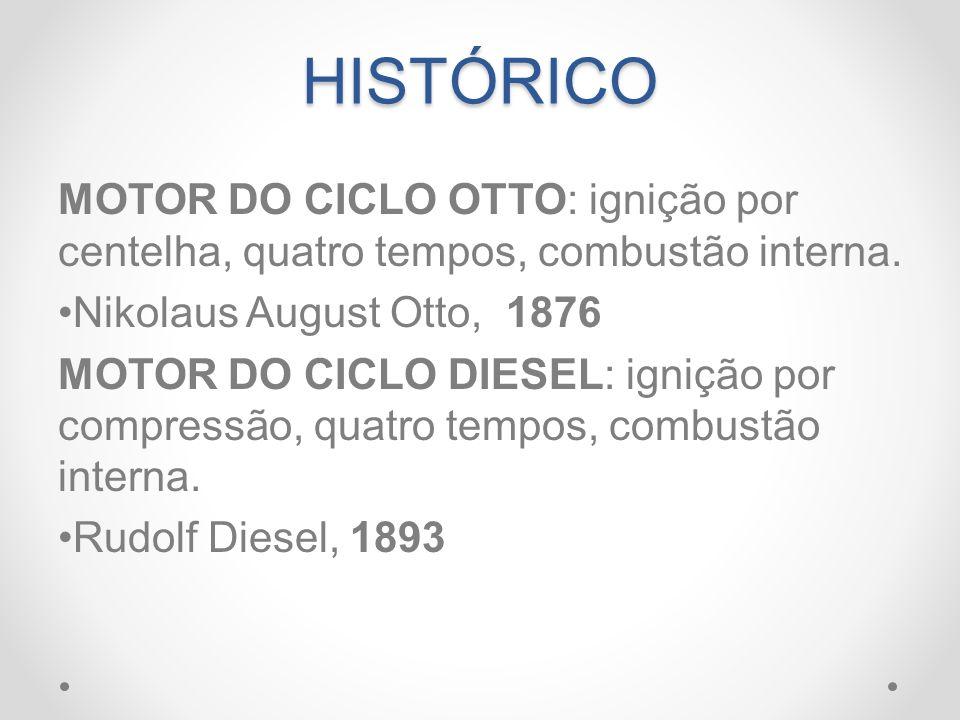 HISTÓRICO MOTOR DO CICLO OTTO: ignição por centelha, quatro tempos, combustão interna. Nikolaus August Otto, 1876.