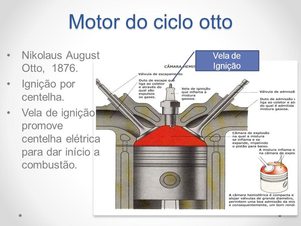 Motor do ciclo otto Nikolaus August Otto, 1876. Ignição por centelha.
