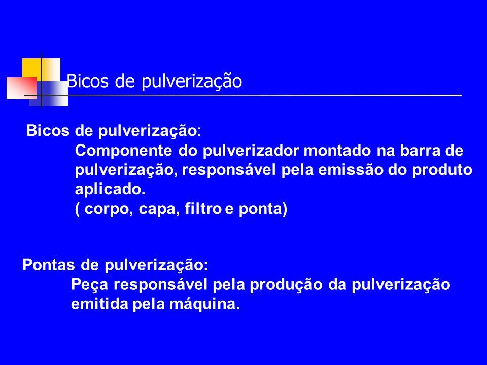 Bicos de pulverização Bicos de pulverização: