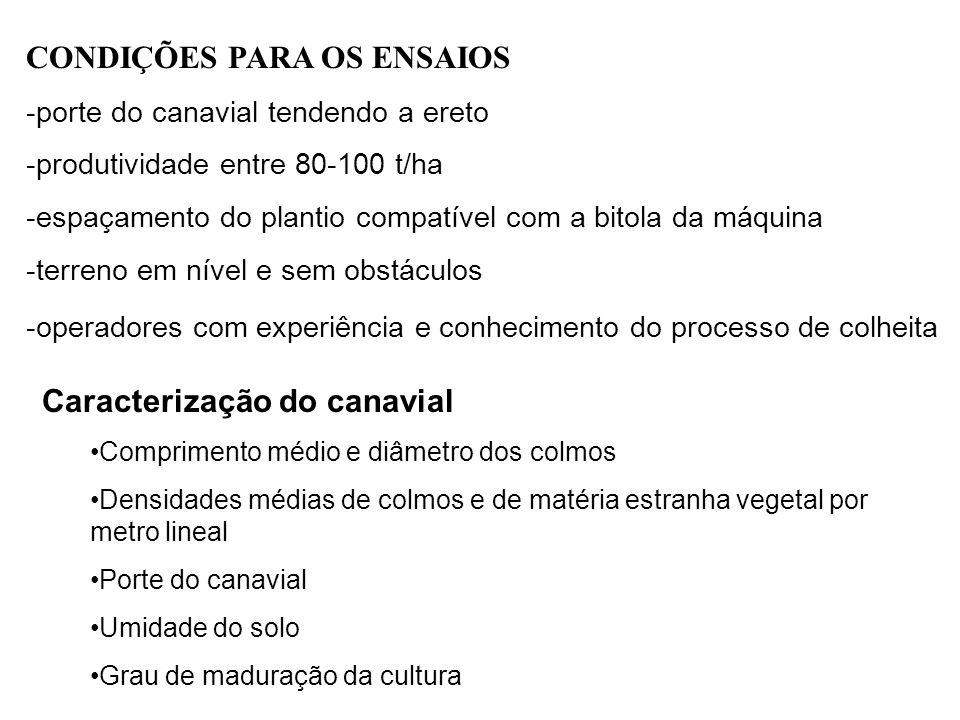 CONDIÇÕES PARA OS ENSAIOS