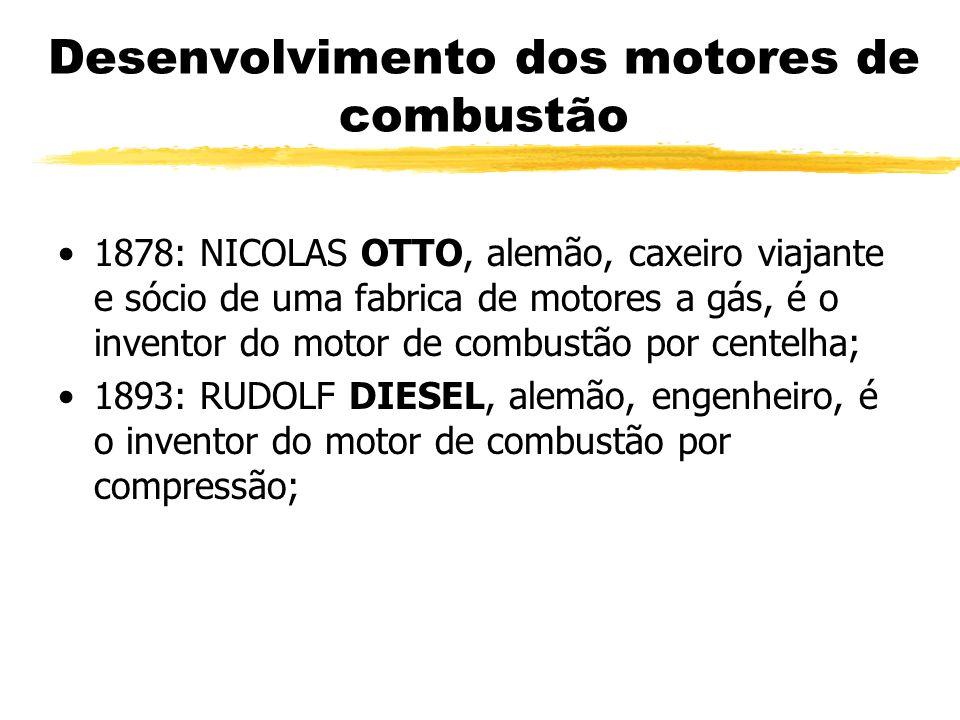 Desenvolvimento dos motores de combustão