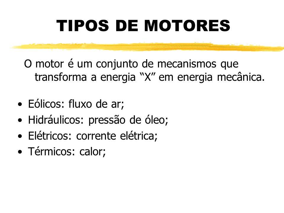 TIPOS DE MOTORES O motor é um conjunto de mecanismos que transforma a energia X em energia mecânica.