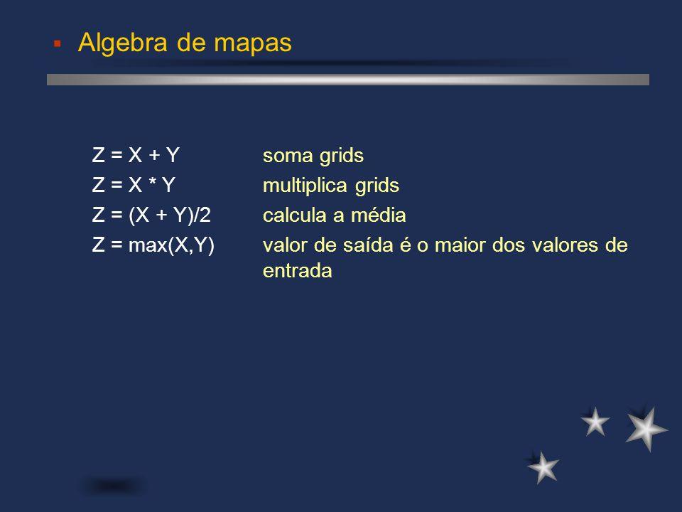 Algebra de mapas Z = X + Y soma grids Z = X * Y multiplica grids