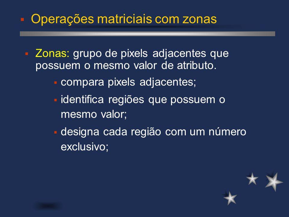 Operações matriciais com zonas