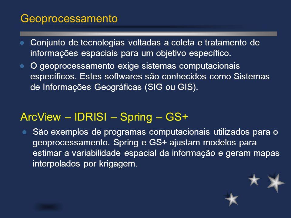 ArcView – IDRISI – Spring – GS+