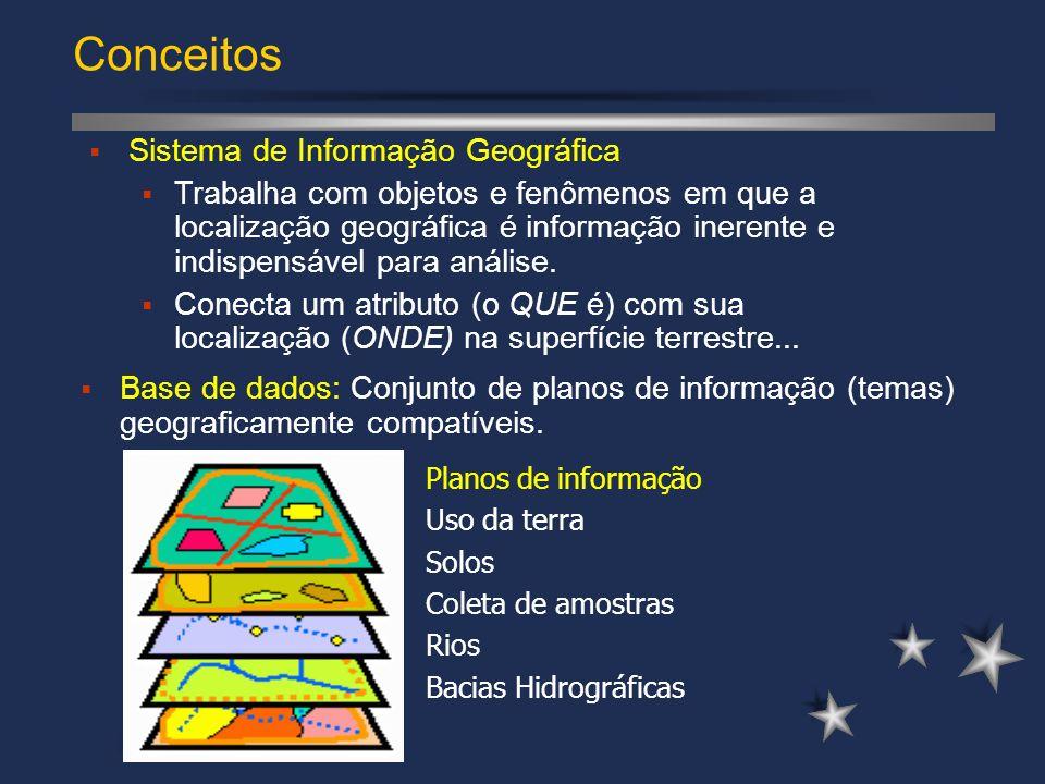 Conceitos Sistema de Informação Geográfica