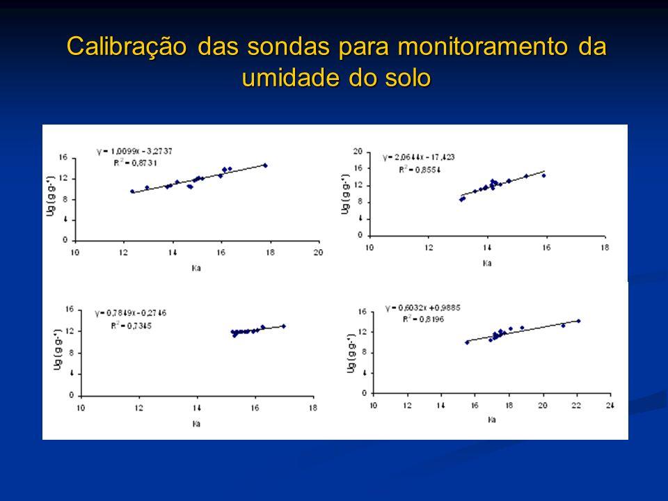 Calibração das sondas para monitoramento da umidade do solo