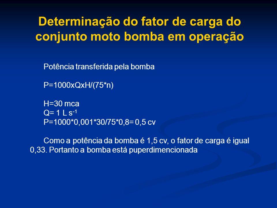 Determinação do fator de carga do conjunto moto bomba em operação