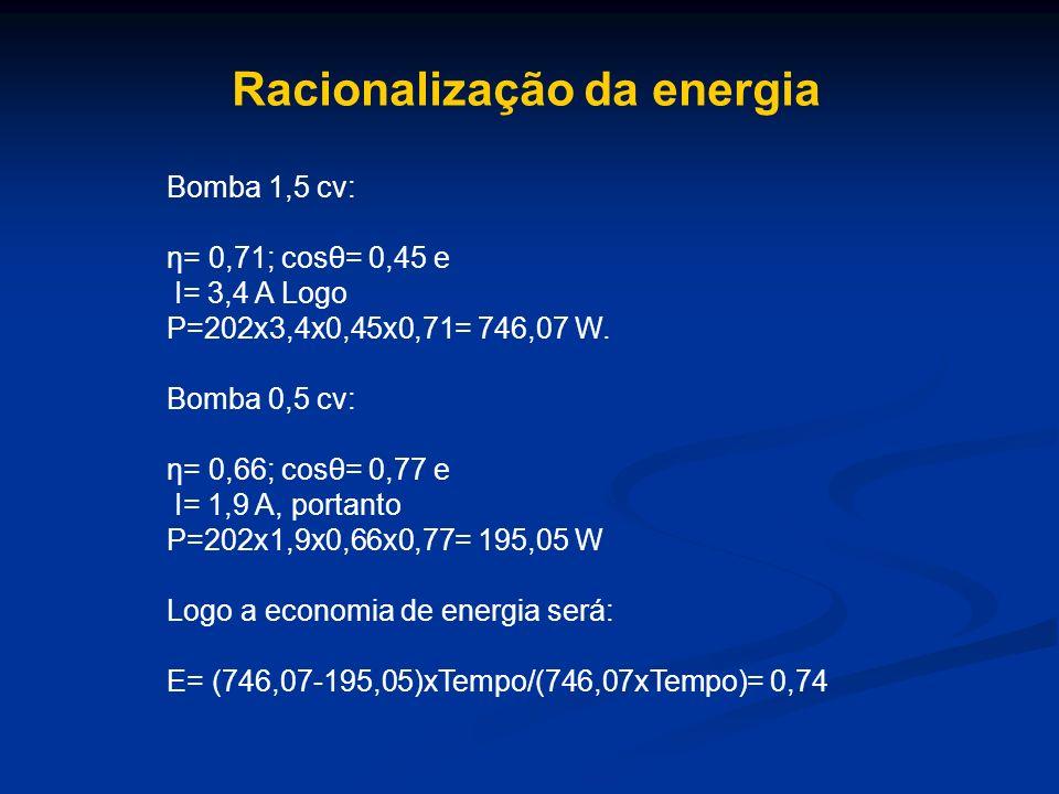Racionalização da energia