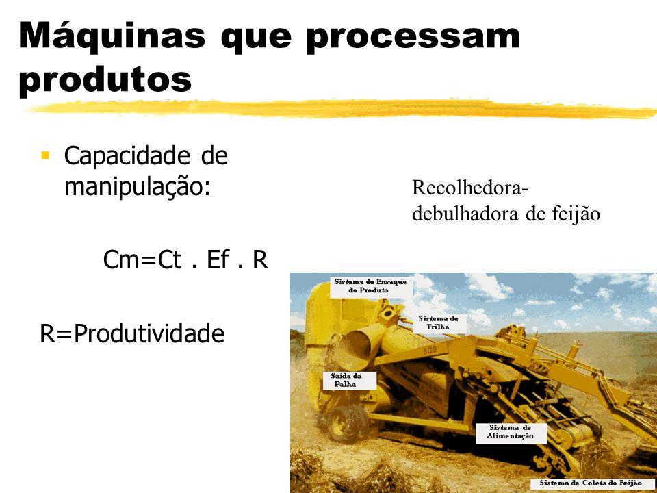 Máquinas que processam produtos