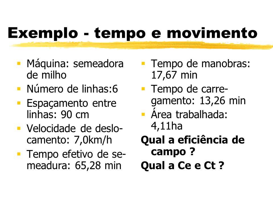 Exemplo - tempo e movimento