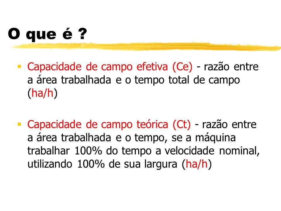 O que é Capacidade de campo efetiva (Ce) - razão entre a área trabalhada e o tempo total de campo (ha/h)