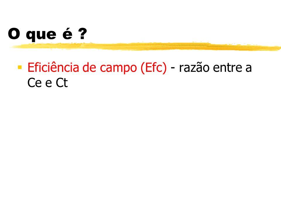 O que é Eficiência de campo (Efc) - razão entre a Ce e Ct