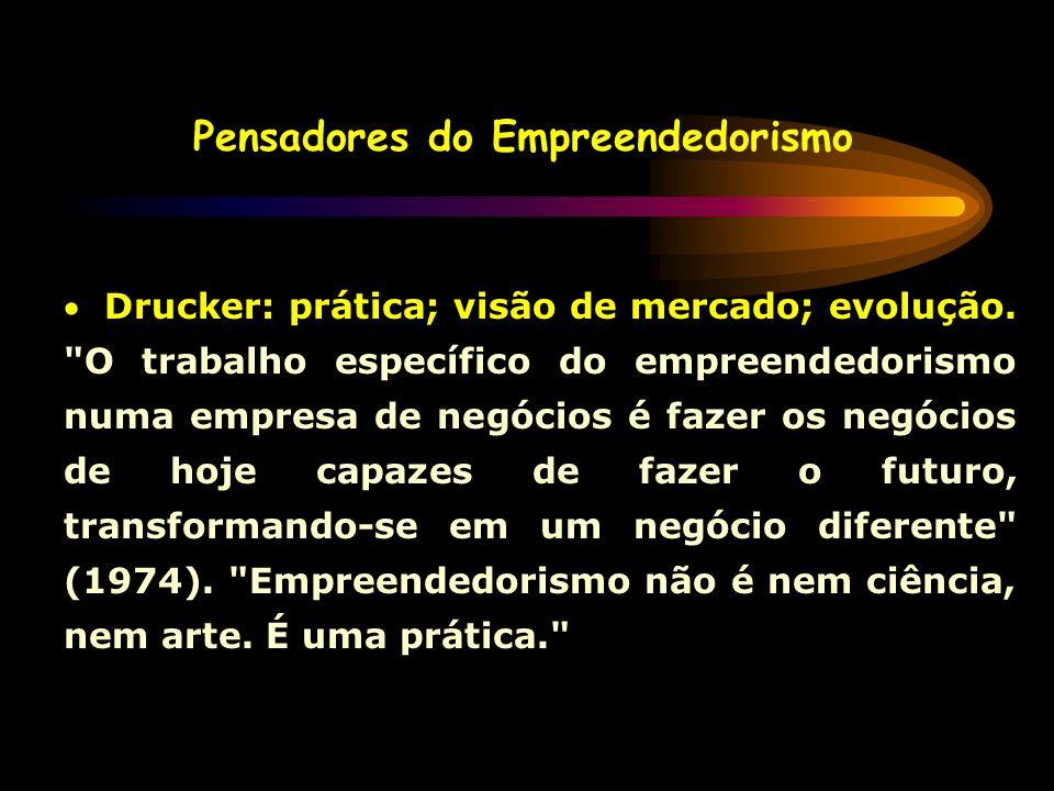 Pensadores do Empreendedorismo