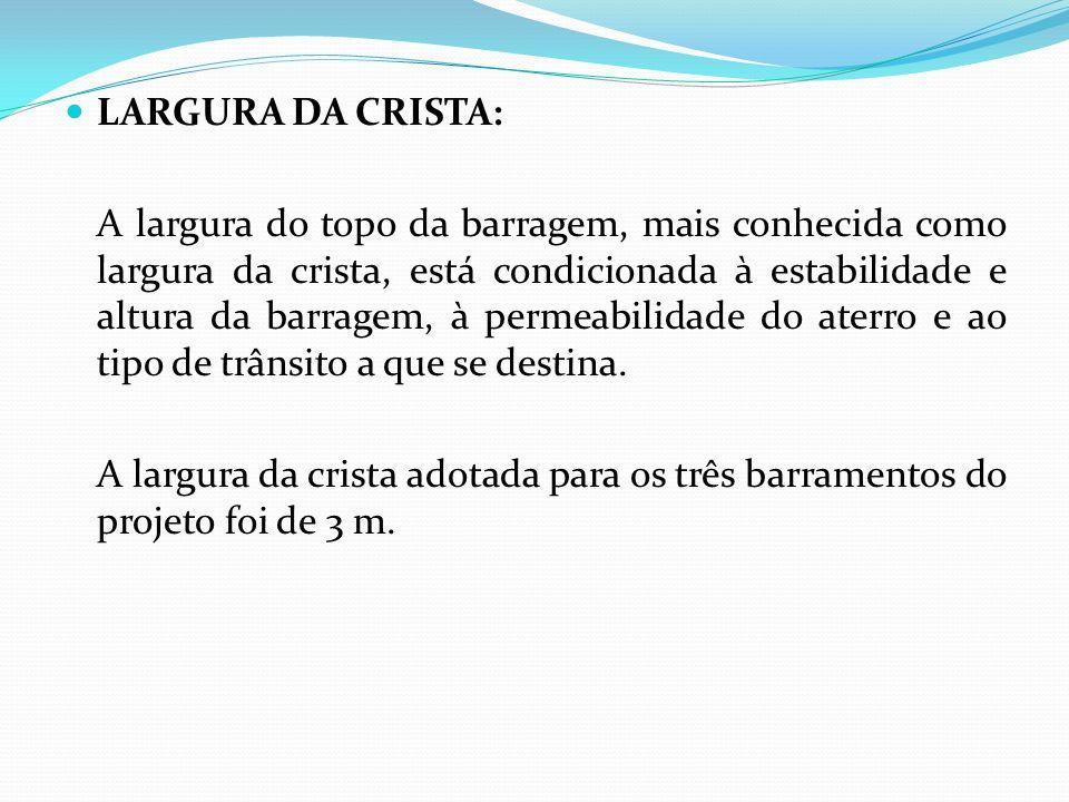LARGURA DA CRISTA: