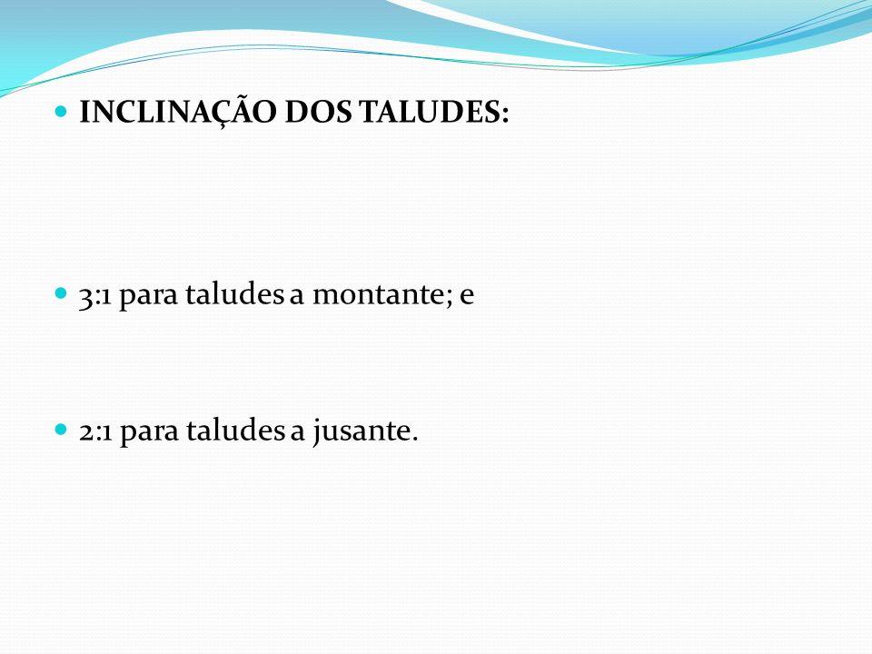 INCLINAÇÃO DOS TALUDES: