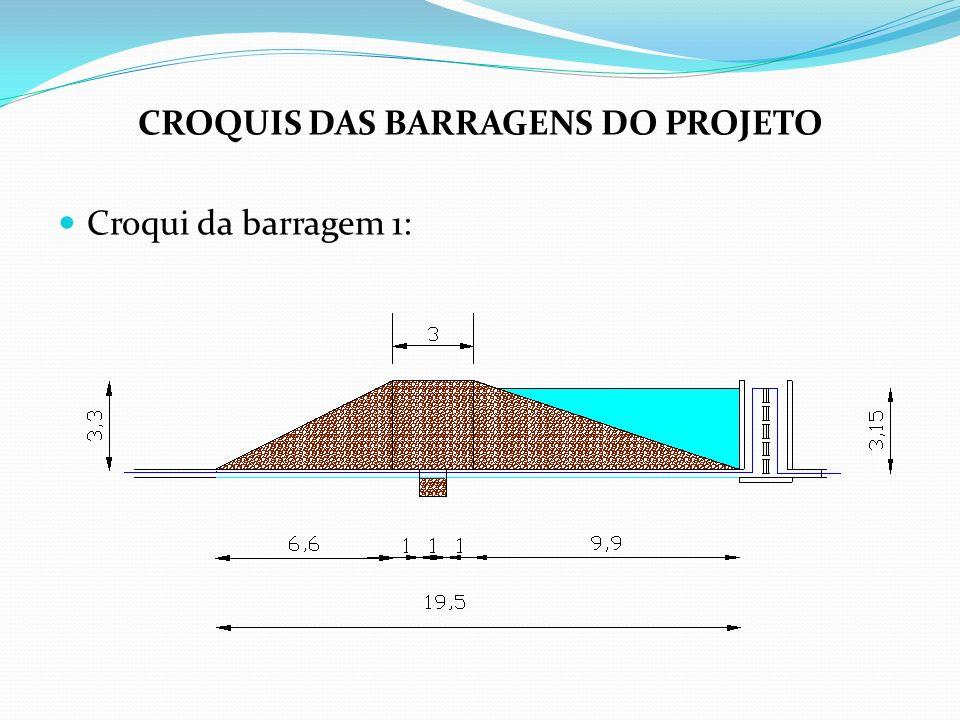 CROQUIS DAS BARRAGENS DO PROJETO