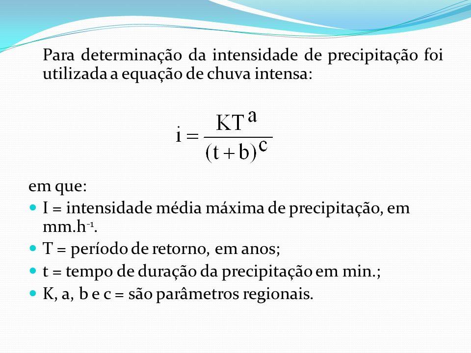 Para determinação da intensidade de precipitação foi utilizada a equação de chuva intensa: