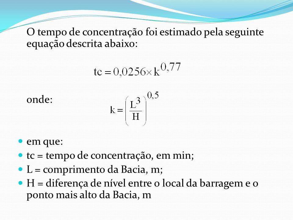 O tempo de concentração foi estimado pela seguinte equação descrita abaixo: