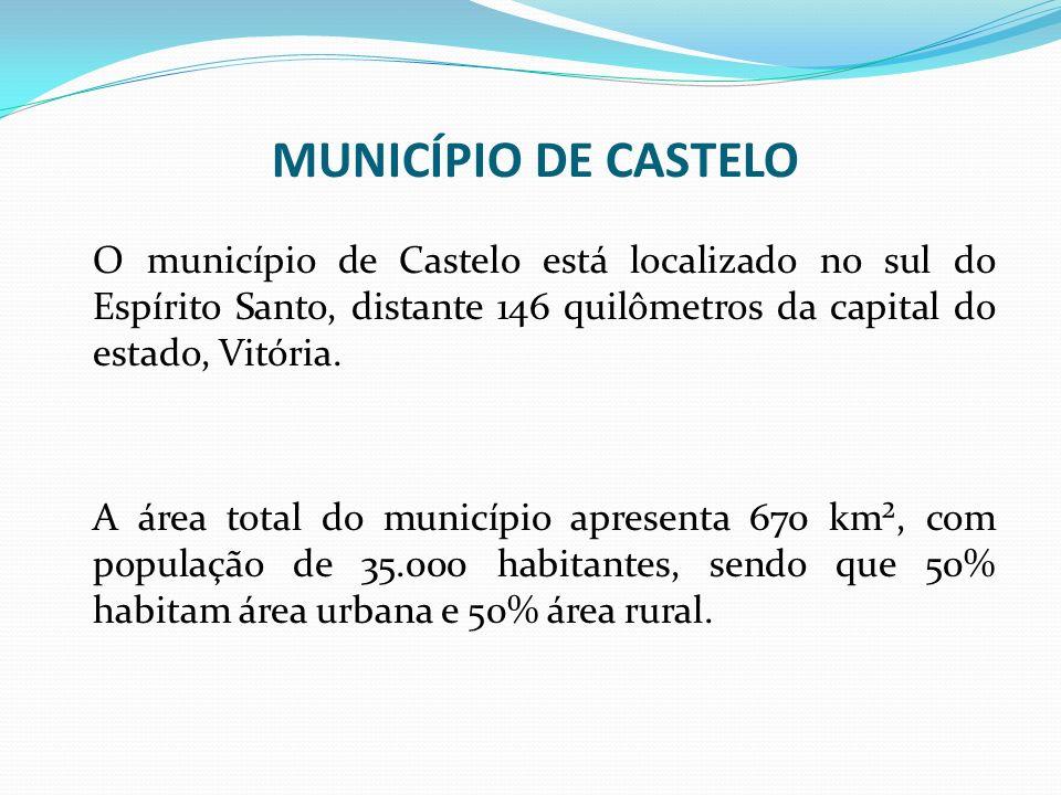 MUNICÍPIO DE CASTELO