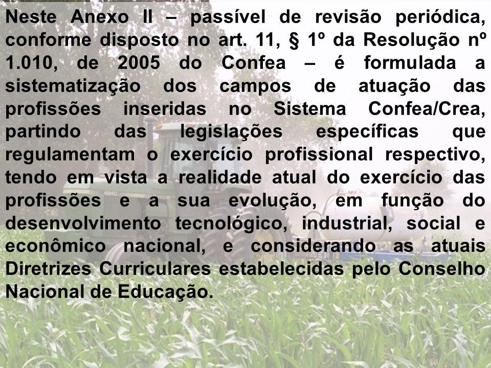 Neste Anexo II – passível de revisão periódica, conforme disposto no art.
