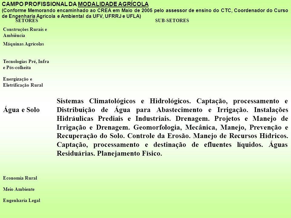 CAMPO PROFISSIONAL DA MODALIDADE AGRÍCOLA