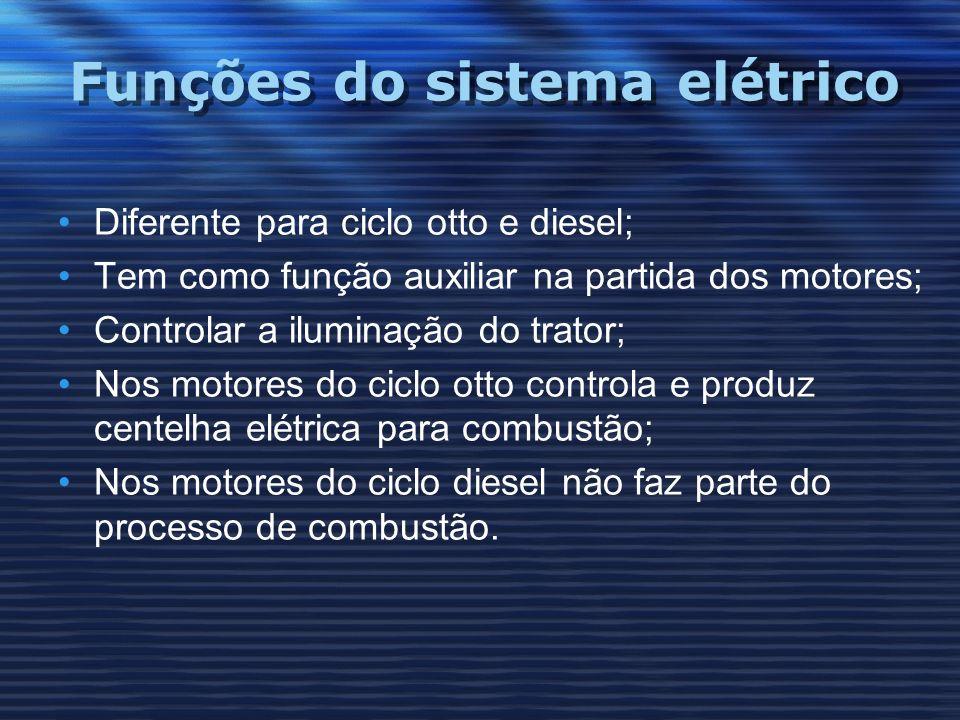 Funções do sistema elétrico