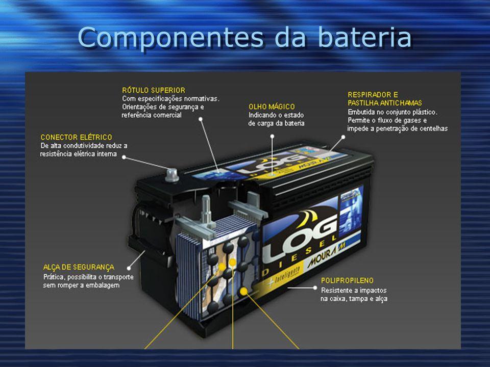 Componentes da bateria