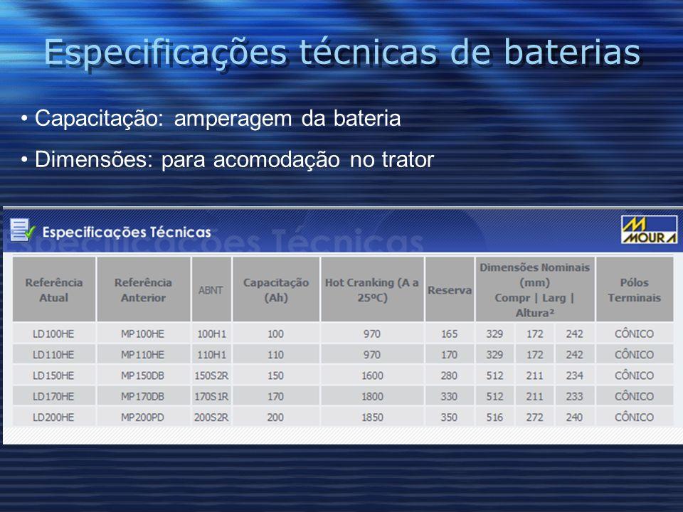 Especificações técnicas de baterias