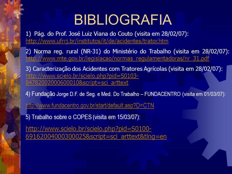 BIBLIOGRAFIA1) Pág. do Prof. José Luiz Viana do Couto (visita em 28/02/07): http://www.ufrrj.br/institutos/it/de/acidentes/trator.htm.