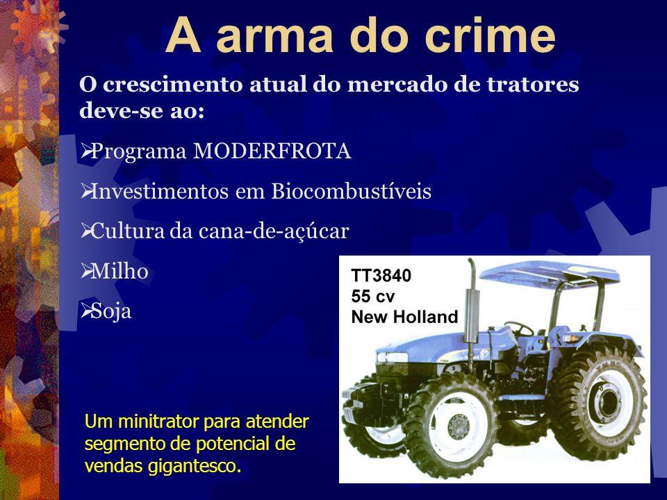 A arma do crime O crescimento atual do mercado de tratores deve-se ao: