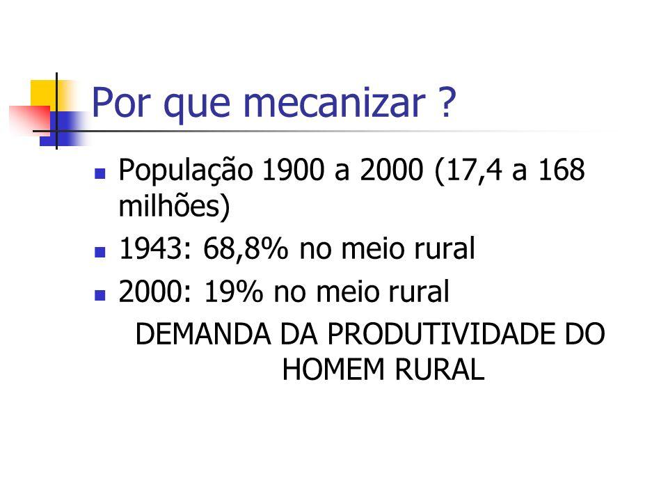 DEMANDA DA PRODUTIVIDADE DO HOMEM RURAL