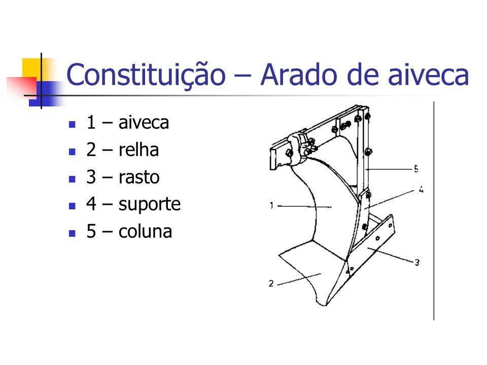 Constituição – Arado de aiveca