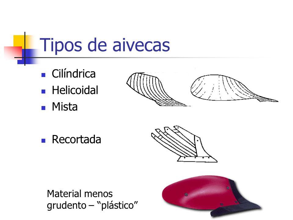 Tipos de aivecas Cilíndrica Helicoidal Mista Recortada