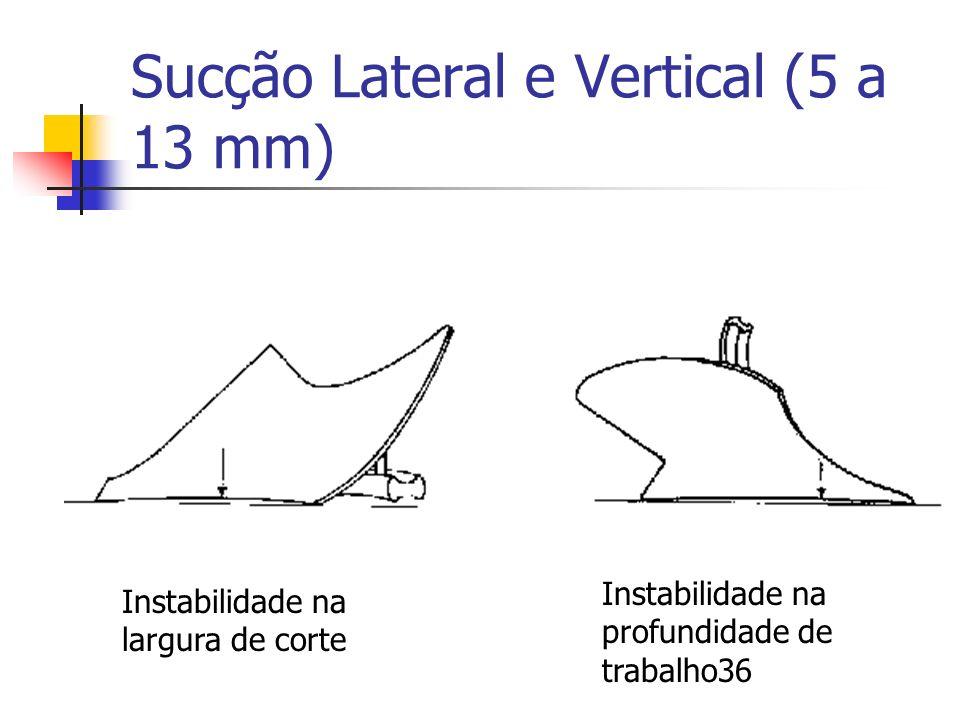 Sucção Lateral e Vertical (5 a 13 mm)