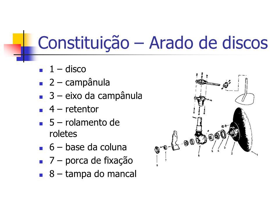 Constituição – Arado de discos
