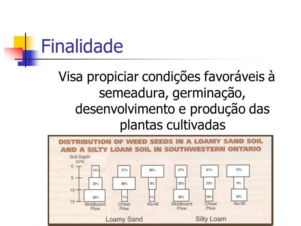 Finalidade Visa propiciar condições favoráveis à semeadura, germinação, desenvolvimento e produção das plantas cultivadas.
