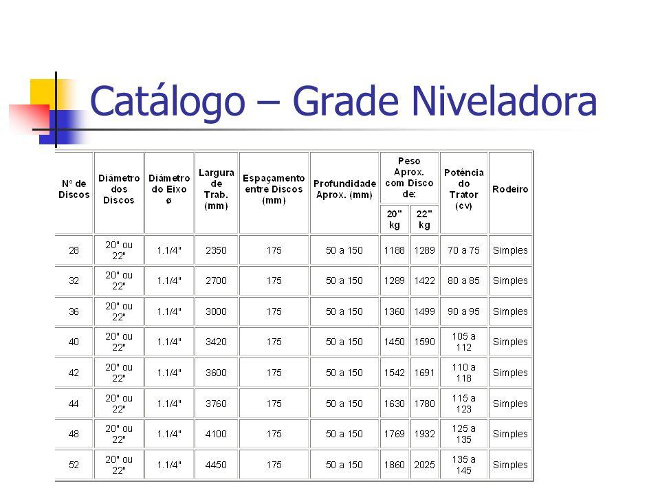 Catálogo – Grade Niveladora