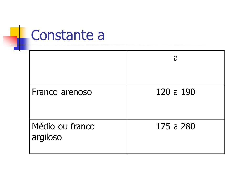 Constante a a Franco arenoso 120 a 190 Médio ou franco argiloso