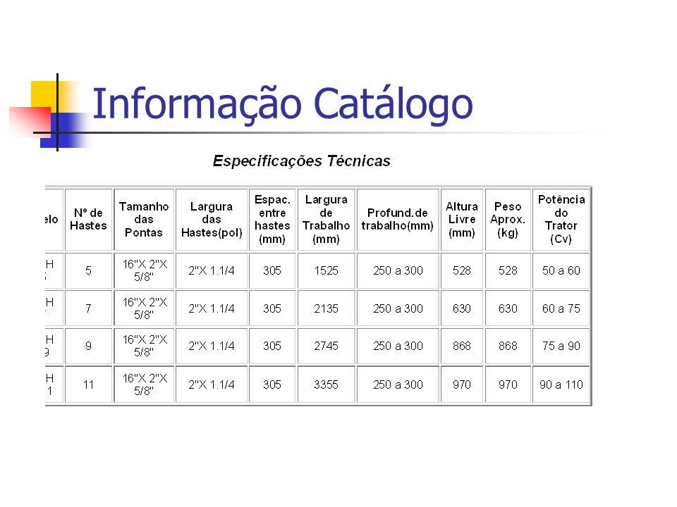 Informação Catálogo
