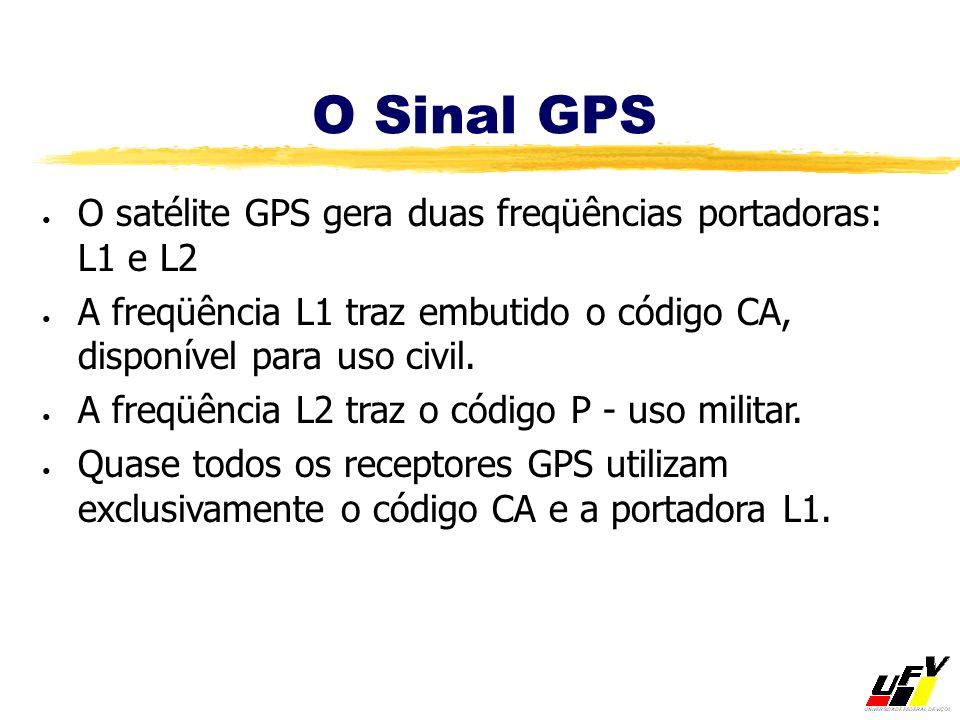 O Sinal GPS O satélite GPS gera duas freqüências portadoras: L1 e L2