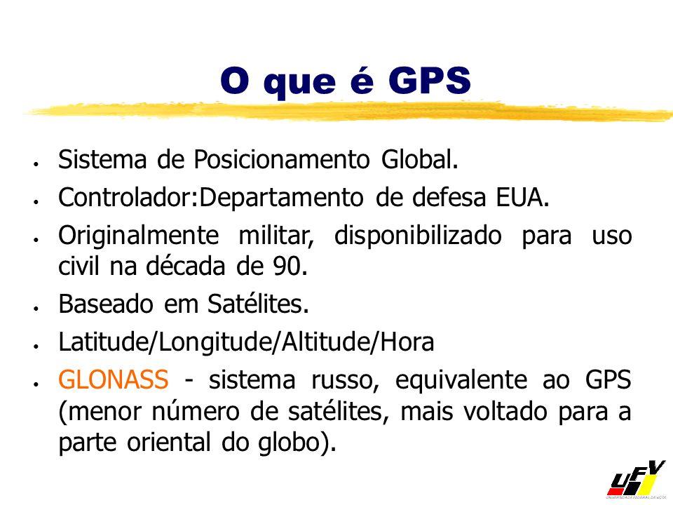 O que é GPS Sistema de Posicionamento Global.