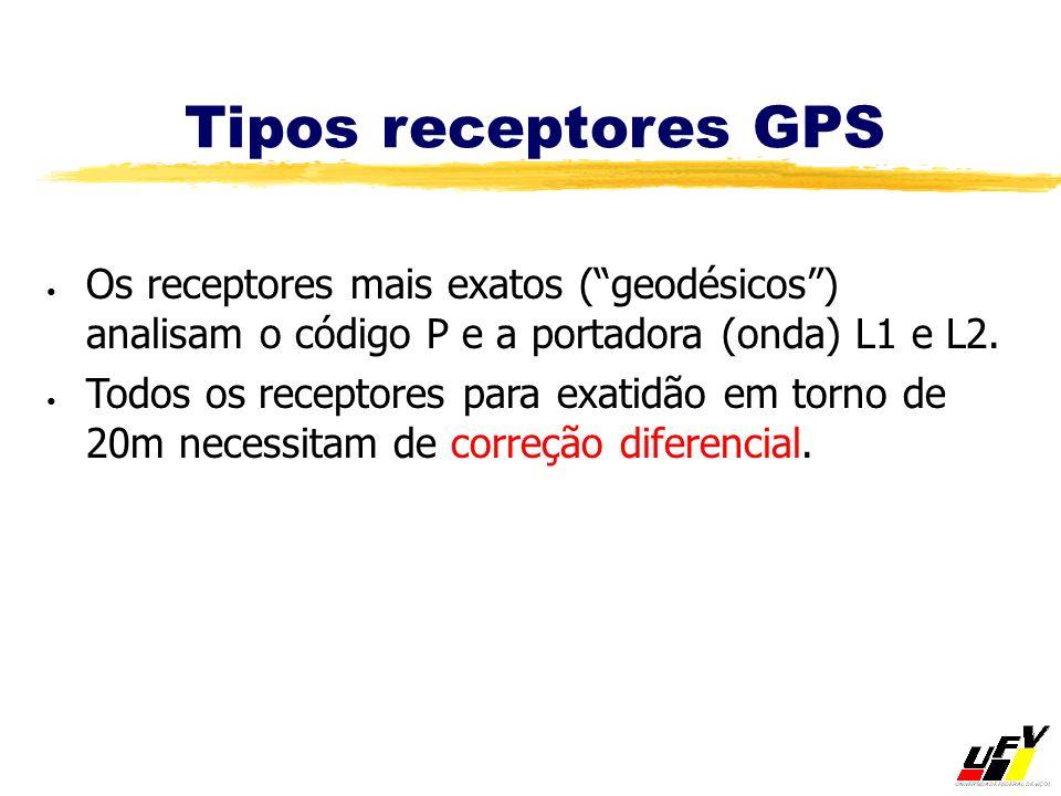 Tipos receptores GPS Os receptores mais exatos ( geodésicos ) analisam o código P e a portadora (onda) L1 e L2.