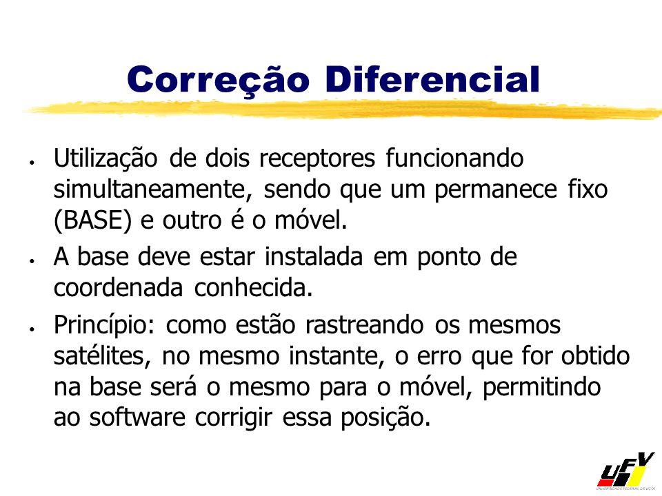 Correção Diferencial Utilização de dois receptores funcionando simultaneamente, sendo que um permanece fixo (BASE) e outro é o móvel.