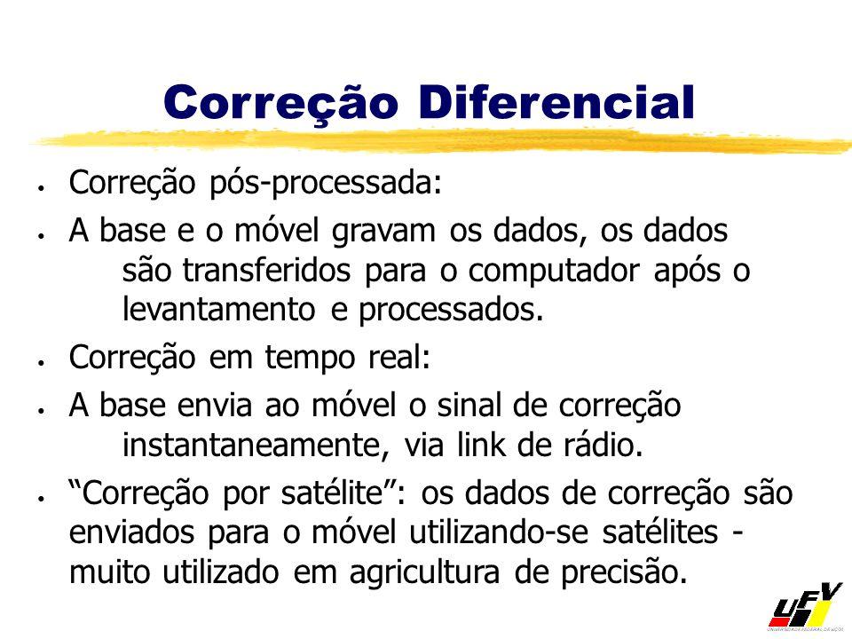Correção Diferencial Correção pós-processada: