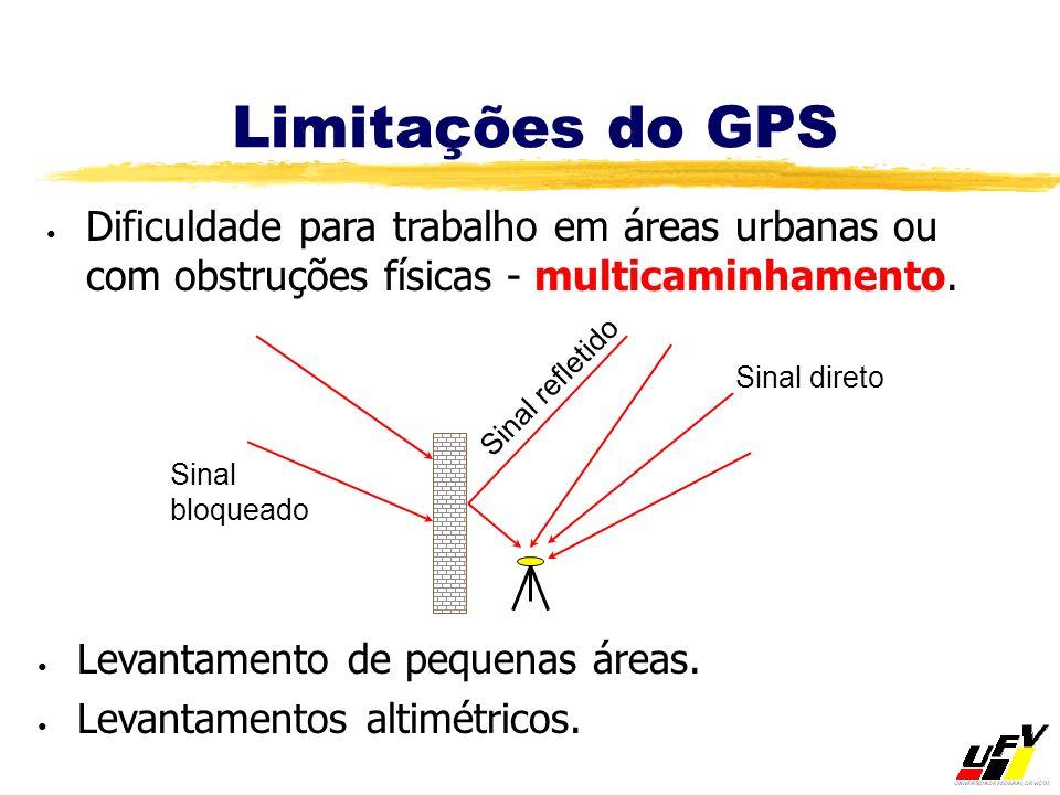 Limitações do GPS Dificuldade para trabalho em áreas urbanas ou com obstruções físicas - multicaminhamento.
