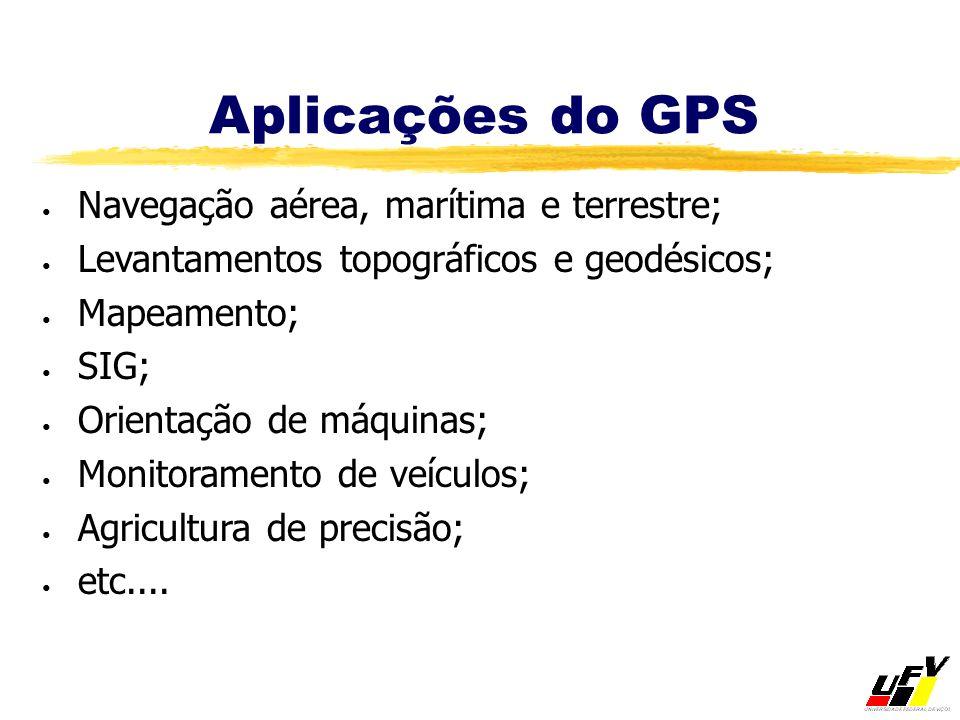 Aplicações do GPS Navegação aérea, marítima e terrestre;