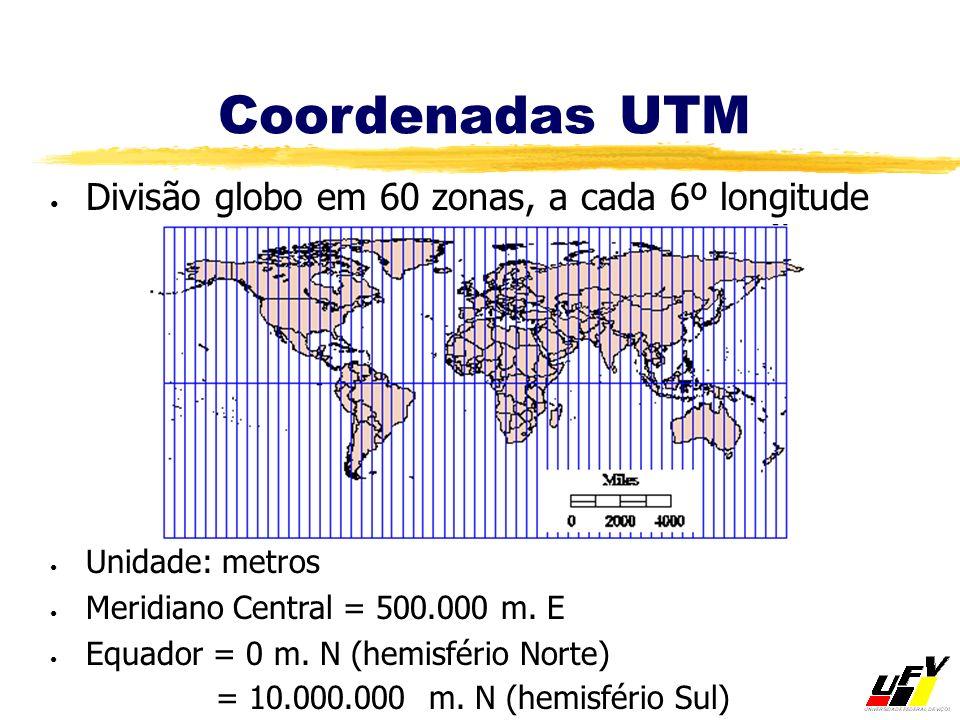 Coordenadas UTM Divisão globo em 60 zonas, a cada 6º longitude