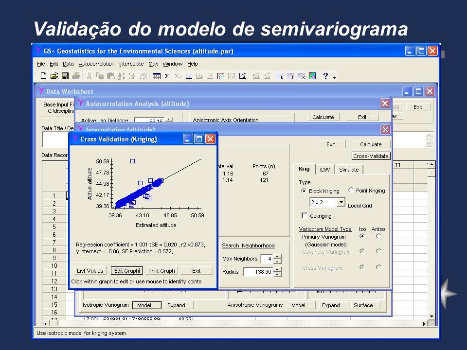Validação do modelo de semivariograma